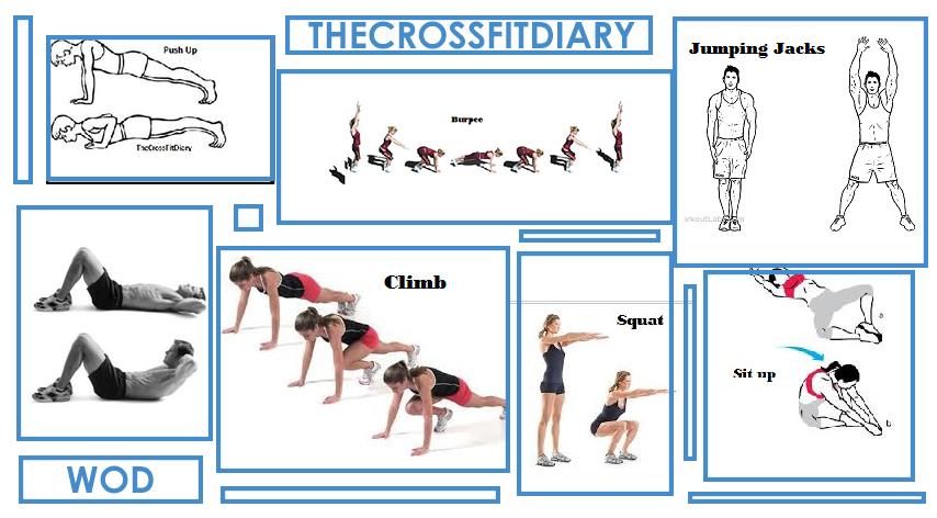 Circuito Tabata : Circuito tabata esercizi corpo libero