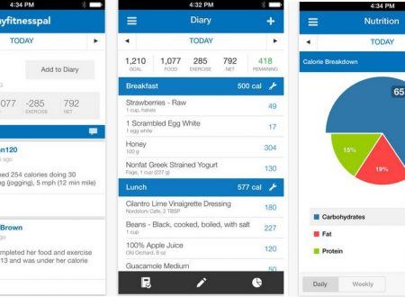 Le applicazioni conta calorie