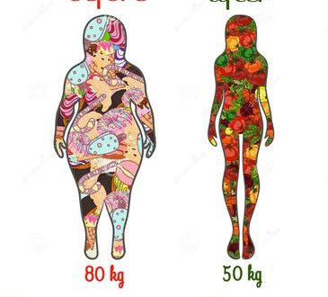 Metabolismo lento? Non è sempre come credi
