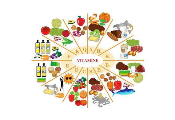 Mancanza di vitamine – Sintomi e cause